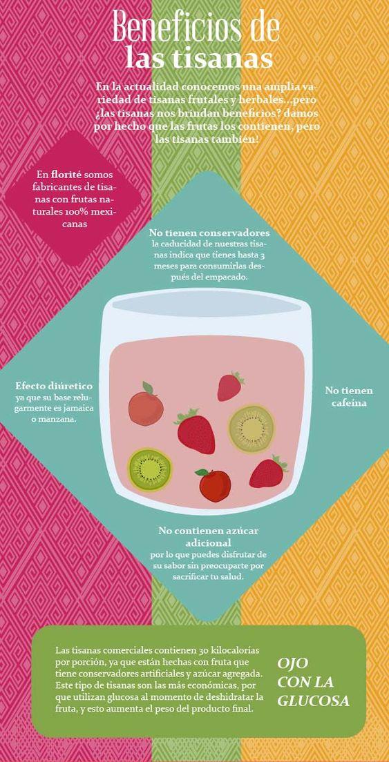 Beneficios de las tisanas