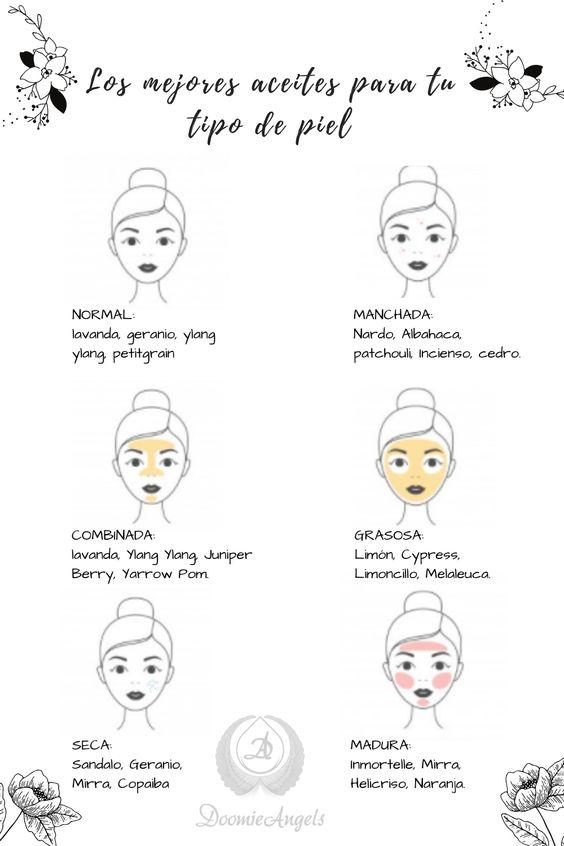 Aceites esenciales en cada tipo de piel